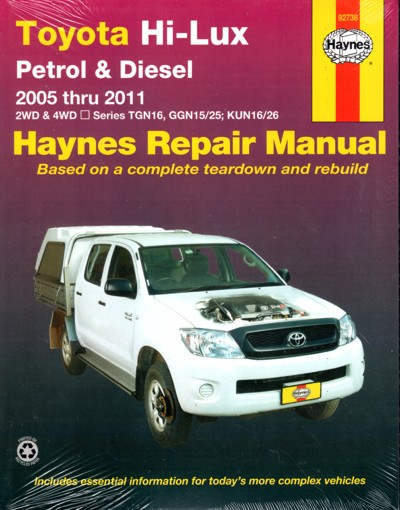 toyota kluger owners manual pdf