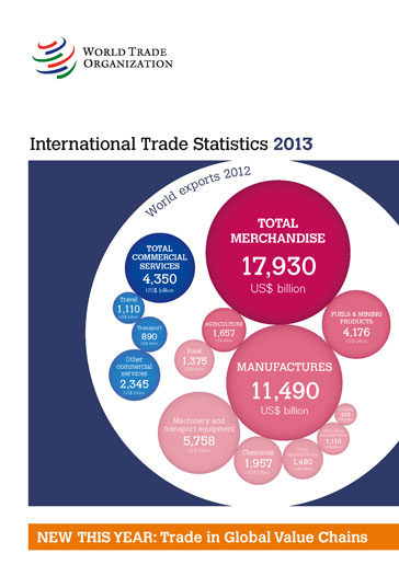 manual on statistics of international trade in services 2010